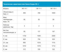 Буферна ємність Корді АЕ-10-I 1000 л