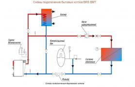 Котел твердопаливний BRS-16 BMT