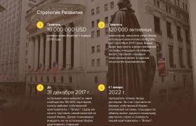 Міжнародна компанія Browns Invest LTD