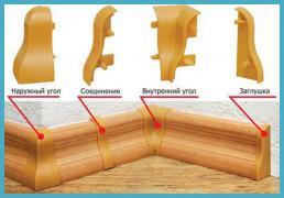 Монтаж плінтуса, підготовка підлоги