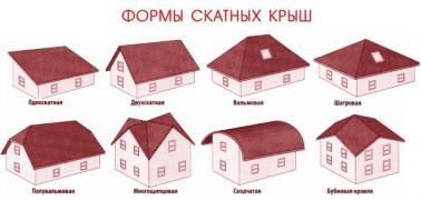 Покрівельні роботи під ключ.Ремонт покрівлі в Одесі 0983448251