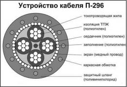 Продаю кабель (ПРОВІД) П296, П274 (польовик)