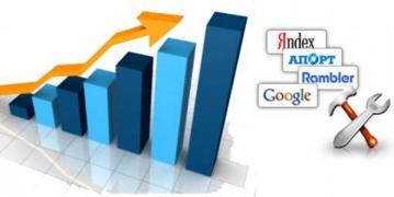 Просування бізнесу в інтернеті. Створення сайту-візитки