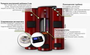Твердопаливні котли тривалого горіння PlusTerm 12-52 кВатт